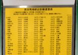樹脂プレス処理(HGT)の点字運賃表